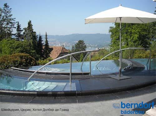 Швейцария, Цюрих, хотел Долбер де Гранд